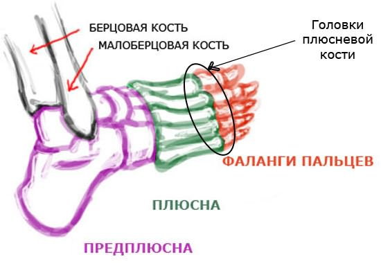 Valu kaotamine