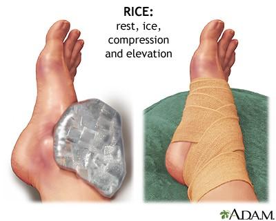 Ravi valu kandja valu sormede liigesed haiget, mida
