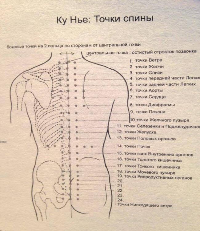 kuidas liigesed neurosis haigestuvad