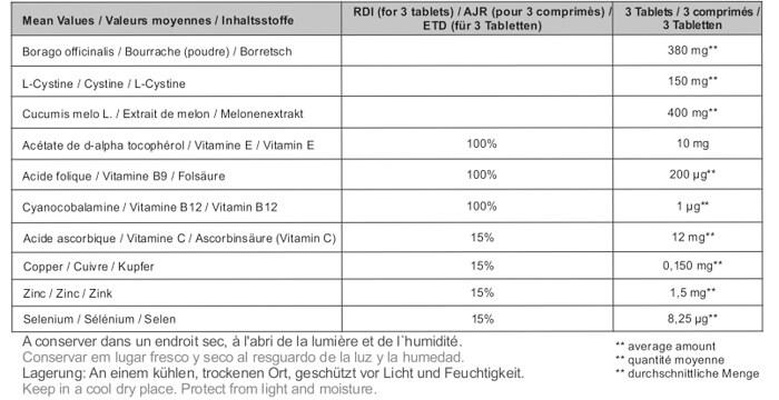 Valuliigendid D-vitamiin D
